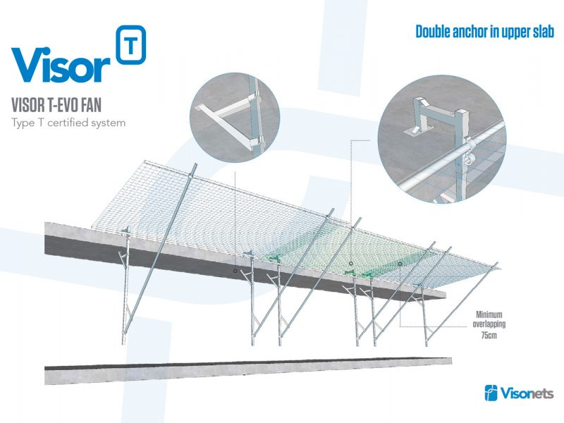 Visor T-EVO Safety net CATCH FAN System – Double anchor in upper slab