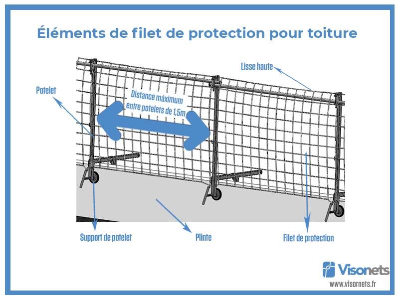 escheme-element-de-filet-de-protection-pour-toiture